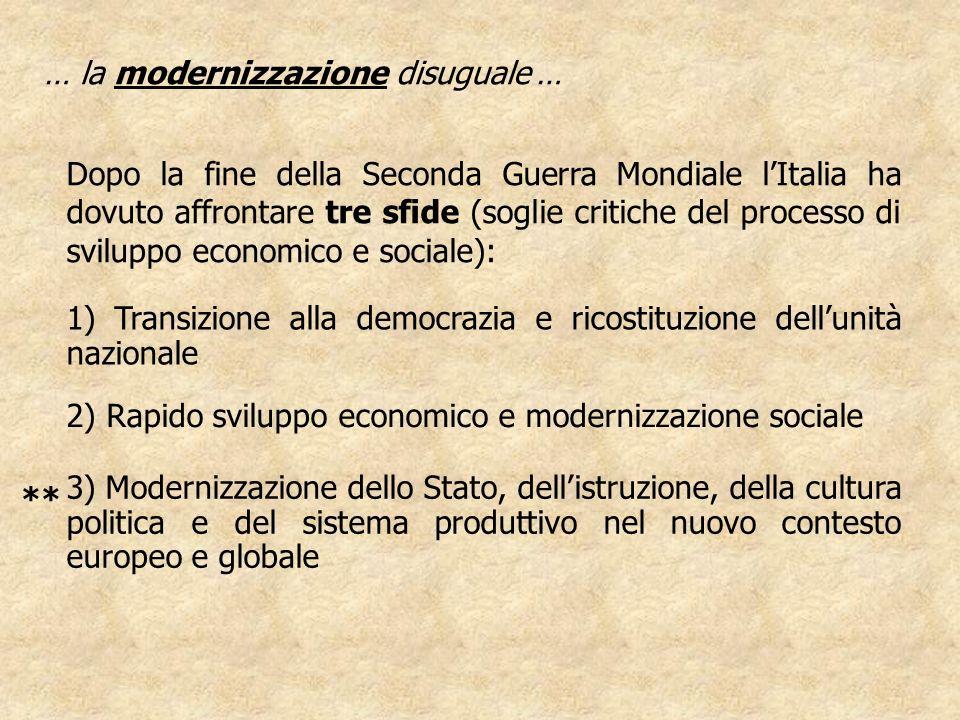 … la modernizzazione disuguale … Dopo la fine della Seconda Guerra Mondiale lItalia ha dovuto affrontare tre sfide (soglie critiche del processo di sv