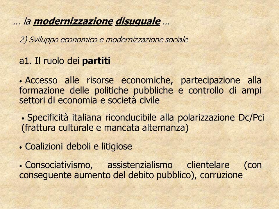 Specificità italiana riconducibile alla polarizzazione Dc/Pci (frattura culturale e mancata alternanza) … la modernizzazione disuguale … 2) Sviluppo e