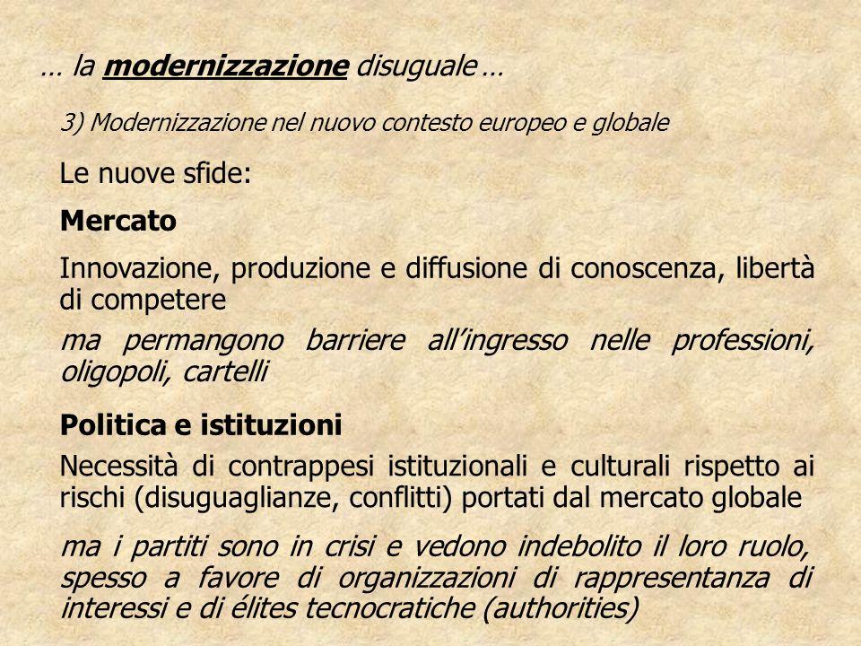 … la modernizzazione disuguale … 3) Modernizzazione nel nuovo contesto europeo e globale Le nuove sfide: Mercato Innovazione, produzione e diffusione