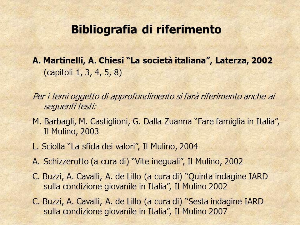 Bibliografia di riferimento A. Martinelli, A. Chiesi La società italiana, Laterza, 2002 (capitoli 1, 3, 4, 5, 8) Per i temi oggetto di approfondimento