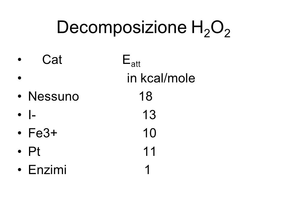 Decomposizione H 2 O 2 Cat E att in kcal/mole Nessuno 18 I- 13 Fe3+ 10 Pt 11 Enzimi 1