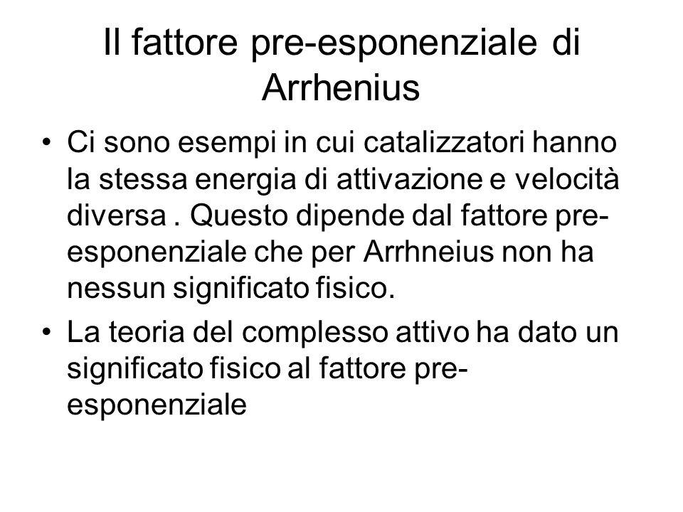 Il fattore pre-esponenziale di Arrhenius Ci sono esempi in cui catalizzatori hanno la stessa energia di attivazione e velocità diversa. Questo dipende