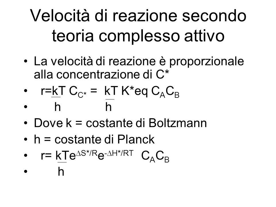 Velocità di reazione secondo teoria complesso attivo La velocità di reazione è proporzionale alla concentrazione di C* r=kT C C* = kT K*eq C A C B h h Dove k = costante di Boltzmann h = costante di Planck r= kTe S*/R e - H*/RT C A C B h