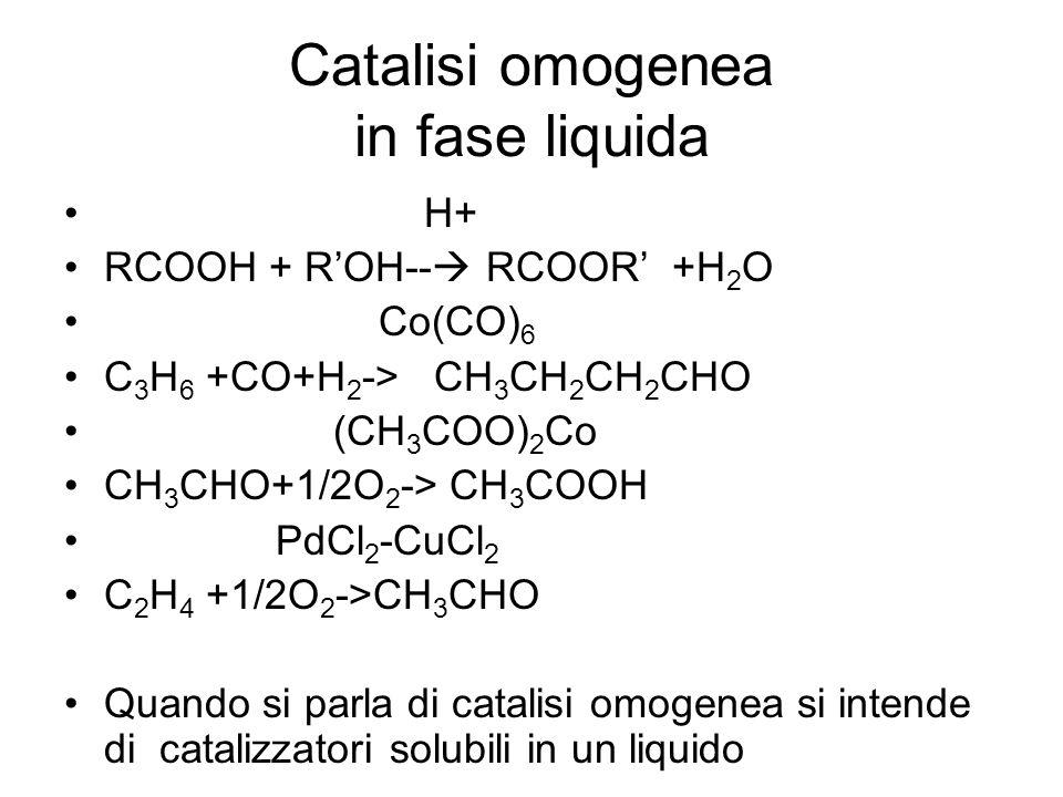 Catalisi omogenea in fase liquida H+ RCOOH + ROH-- RCOOR +H 2 O Co(CO) 6 C 3 H 6 +CO+H 2 -> CH 3 CH 2 CH 2 CHO (CH 3 COO) 2 Co CH 3 CHO+1/2O 2 -> CH 3 COOH PdCl 2 -CuCl 2 C 2 H 4 +1/2O 2 ->CH 3 CHO Quando si parla di catalisi omogenea si intende di catalizzatori solubili in un liquido