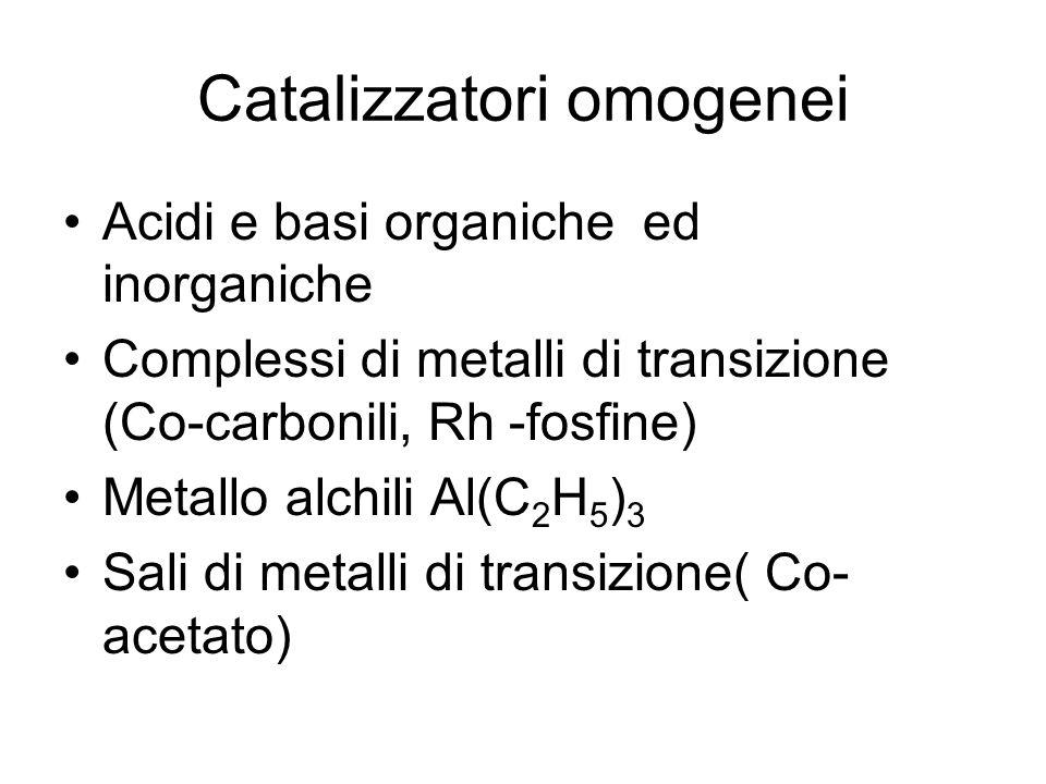 Catalizzatori omogenei Acidi e basi organiche ed inorganiche Complessi di metalli di transizione (Co-carbonili, Rh -fosfine) Metallo alchili Al(C 2 H 5 ) 3 Sali di metalli di transizione( Co- acetato)