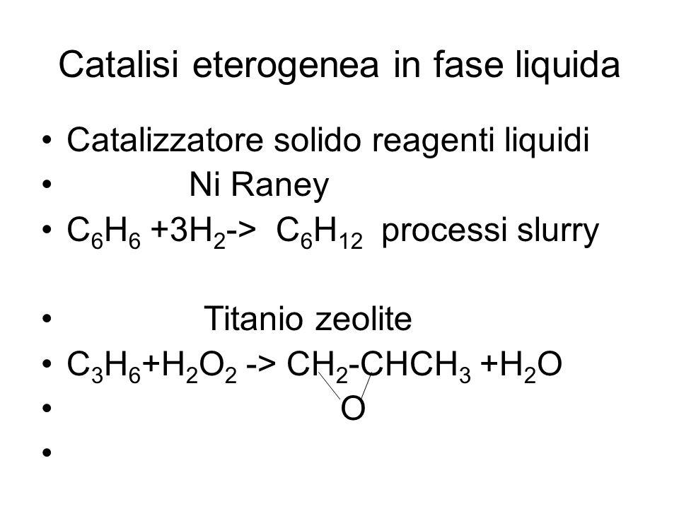 Catalisi eterogenea in fase liquida Catalizzatore solido reagenti liquidi Ni Raney C 6 H 6 +3H 2 -> C 6 H 12 processi slurry Titanio zeolite C 3 H 6 +H 2 O 2 -> CH 2 -CHCH 3 +H 2 O O