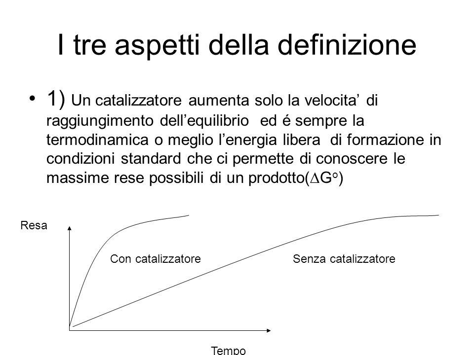 I tre aspetti della definizione 1) Un catalizzatore aumenta solo la velocita di raggiungimento dellequilibrio ed é sempre la termodinamica o meglio le