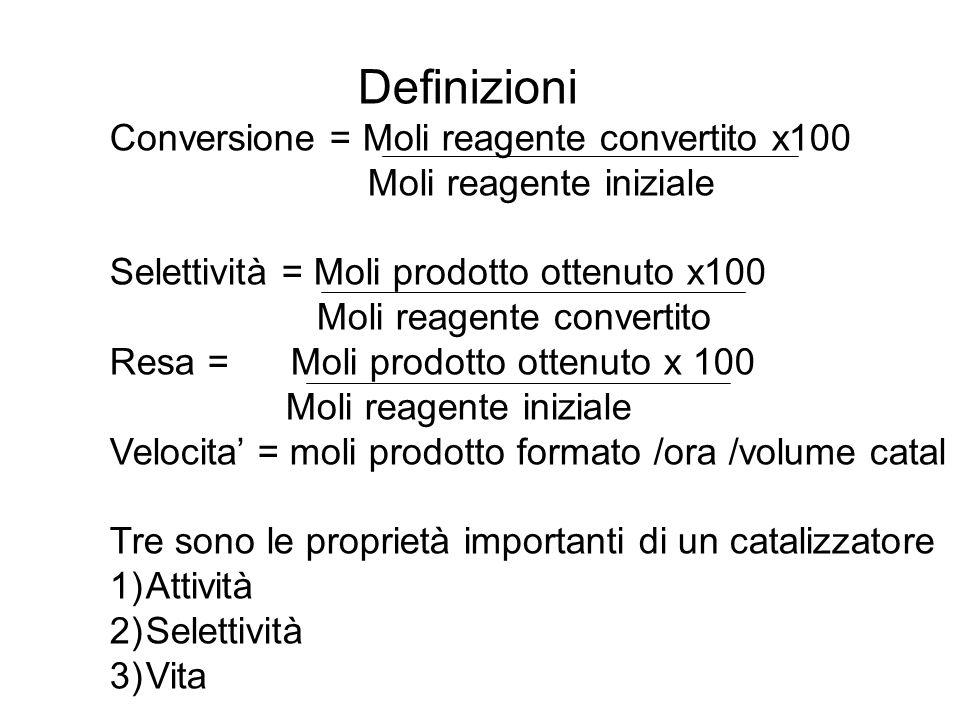 Definizioni Conversione = Moli reagente convertito x100 Moli reagente iniziale Selettività = Moli prodotto ottenuto x100 Moli reagente convertito Resa = Moli prodotto ottenuto x 100 Moli reagente iniziale Velocita = moli prodotto formato /ora /volume catal Tre sono le proprietà importanti di un catalizzatore 1)Attività 2)Selettività 3)Vita