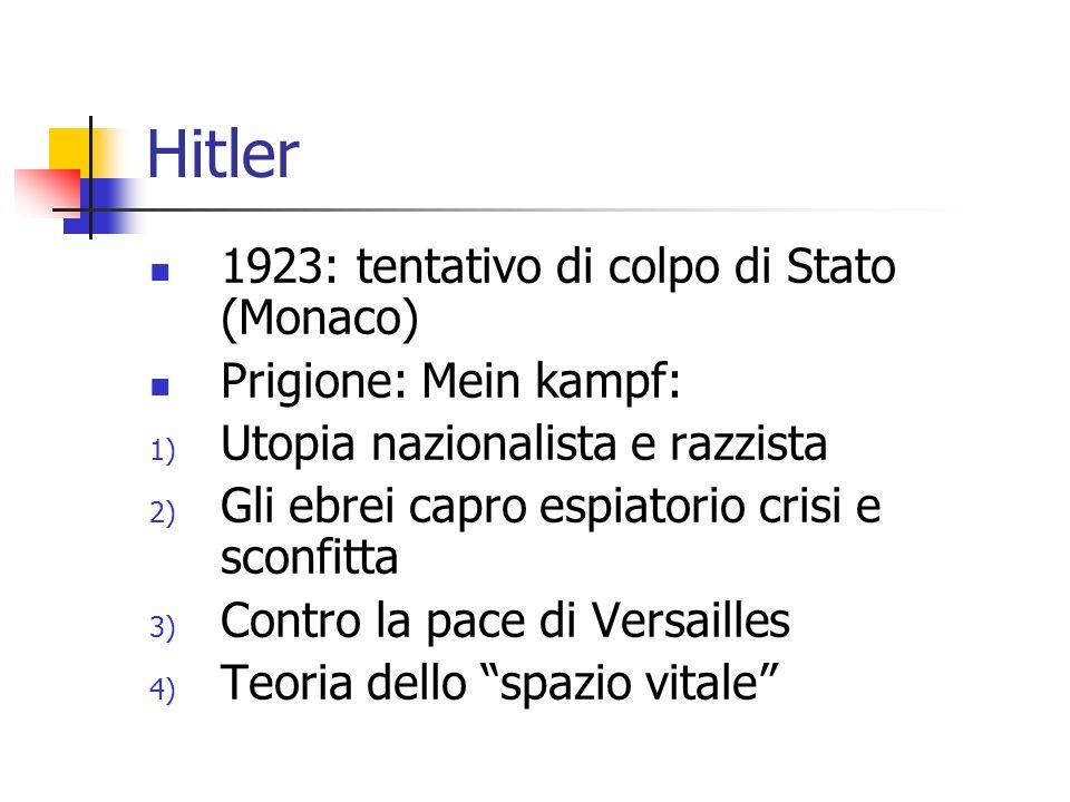 Hitler 1923: tentativo di colpo di Stato (Monaco) Prigione: Mein kampf: 1) Utopia nazionalista e razzista 2) Gli ebrei capro espiatorio crisi e sconfi