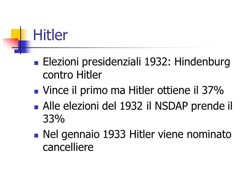 Hitler Elezioni presidenziali 1932: Hindenburg contro Hitler Vince il primo ma Hitler ottiene il 37% Alle elezioni del 1932 il NSDAP prende il 33% Nel