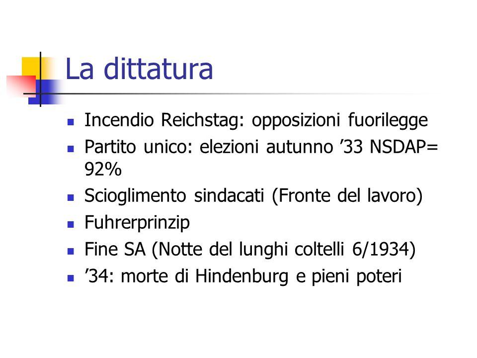 La dittatura Incendio Reichstag: opposizioni fuorilegge Partito unico: elezioni autunno 33 NSDAP= 92% Scioglimento sindacati (Fronte del lavoro) Fuhre