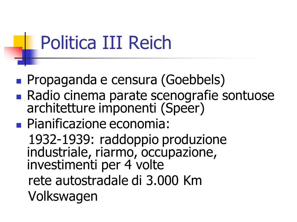 Politica III Reich Propaganda e censura (Goebbels) Radio cinema parate scenografie sontuose architetture imponenti (Speer) Pianificazione economia: 19