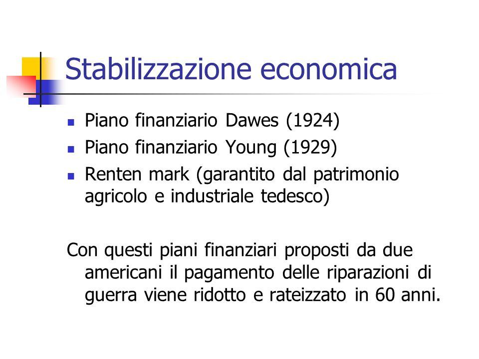 Stabilizzazione economica Piano finanziario Dawes (1924) Piano finanziario Young (1929) Renten mark (garantito dal patrimonio agricolo e industriale t