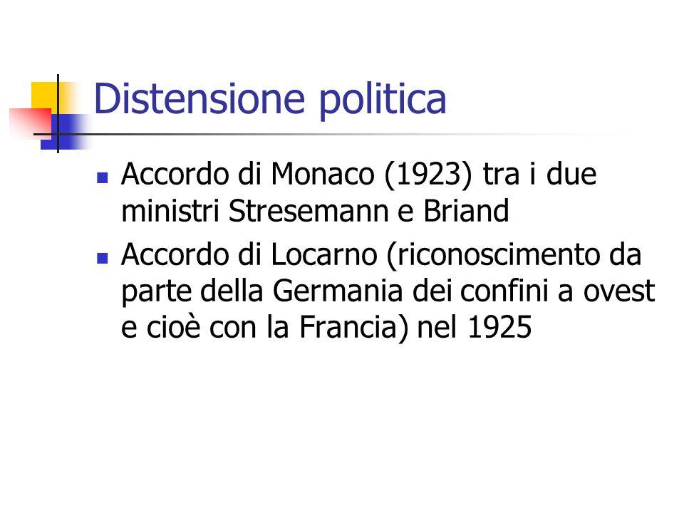 Distensione politica Accordo di Monaco (1923) tra i due ministri Stresemann e Briand Accordo di Locarno (riconoscimento da parte della Germania dei co