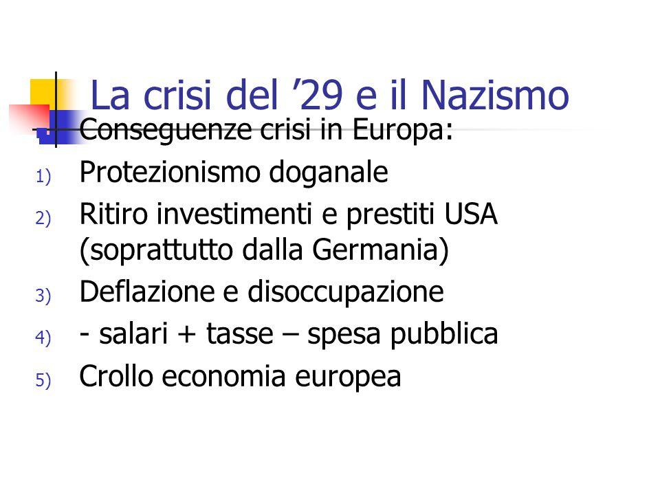 La crisi del 29 e il Nazismo Conseguenze crisi in Europa: 1) Protezionismo doganale 2) Ritiro investimenti e prestiti USA (soprattutto dalla Germania)