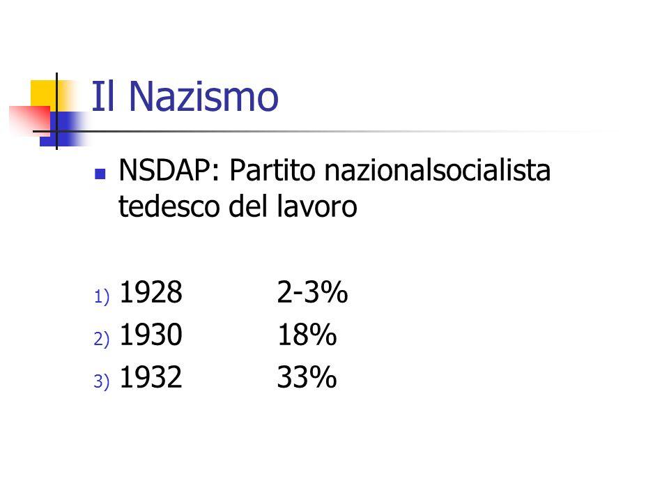 Il Nazismo NSDAP: Partito nazionalsocialista tedesco del lavoro 1) 1928 2-3% 2) 1930 18% 3) 1932 33%