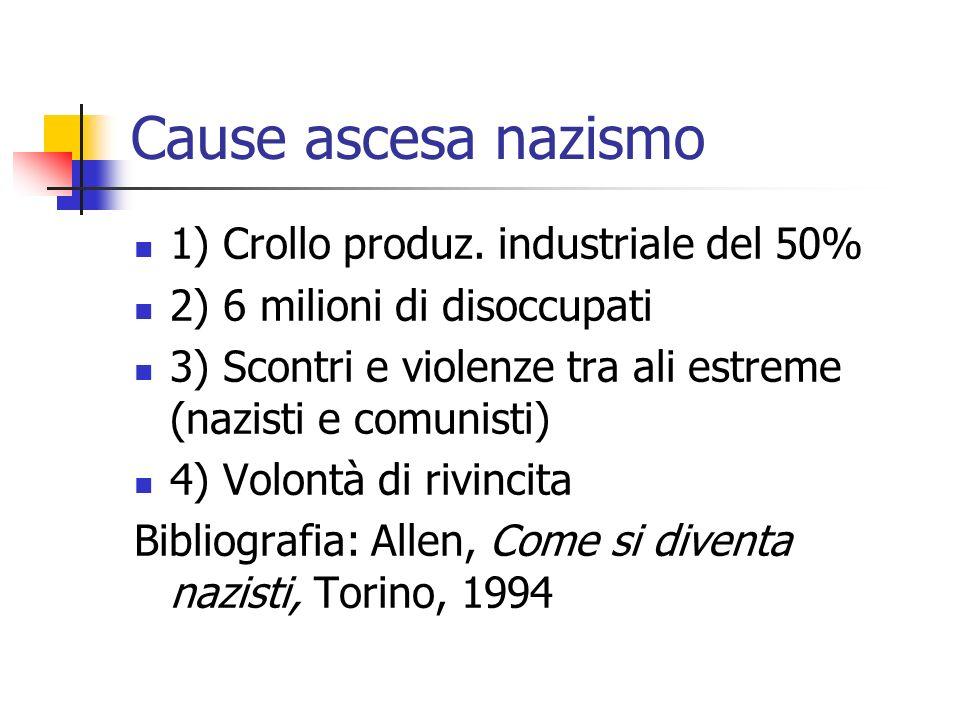 Cause ascesa nazismo 1) Crollo produz. industriale del 50% 2) 6 milioni di disoccupati 3) Scontri e violenze tra ali estreme (nazisti e comunisti) 4)