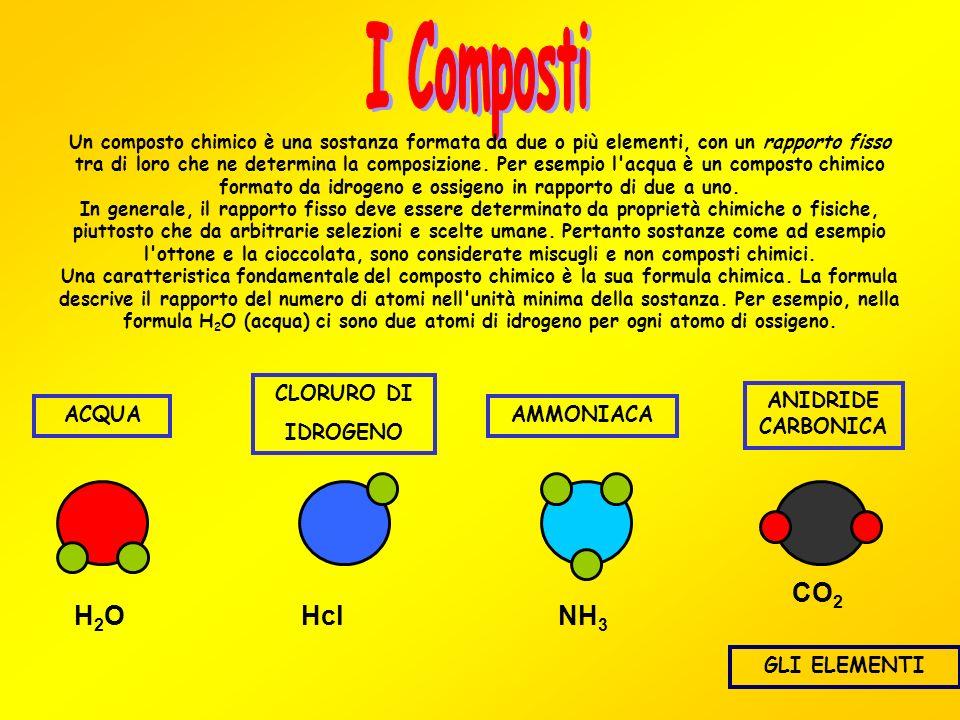 Un composto chimico è una sostanza formata da due o più elementi, con un rapporto fisso tra di loro che ne determina la composizione. Per esempio l'ac