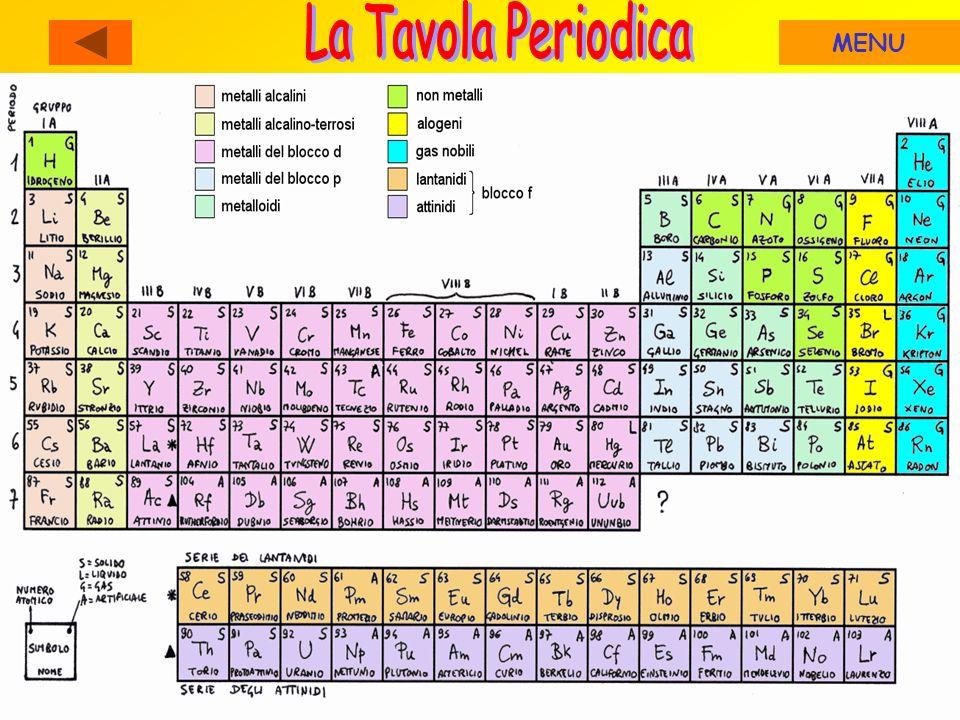Latomo neutro contiene un numero di elettroni pari a quello dei protoni contenuti nel nucleo.
