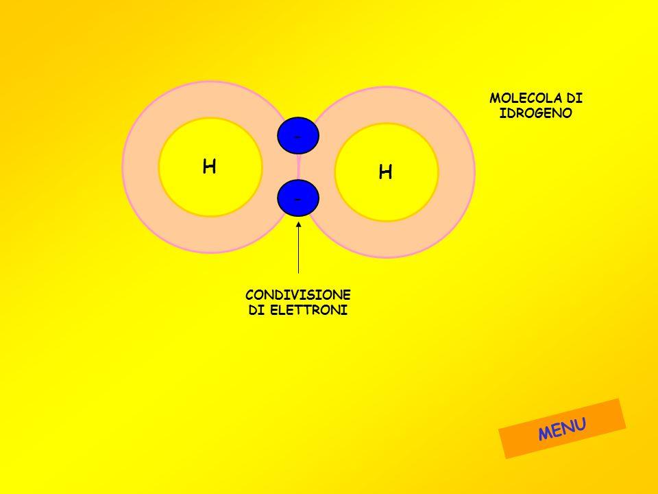 H H - - CONDIVISIONE DI ELETTRONI MOLECOLA DI IDROGENO MENU
