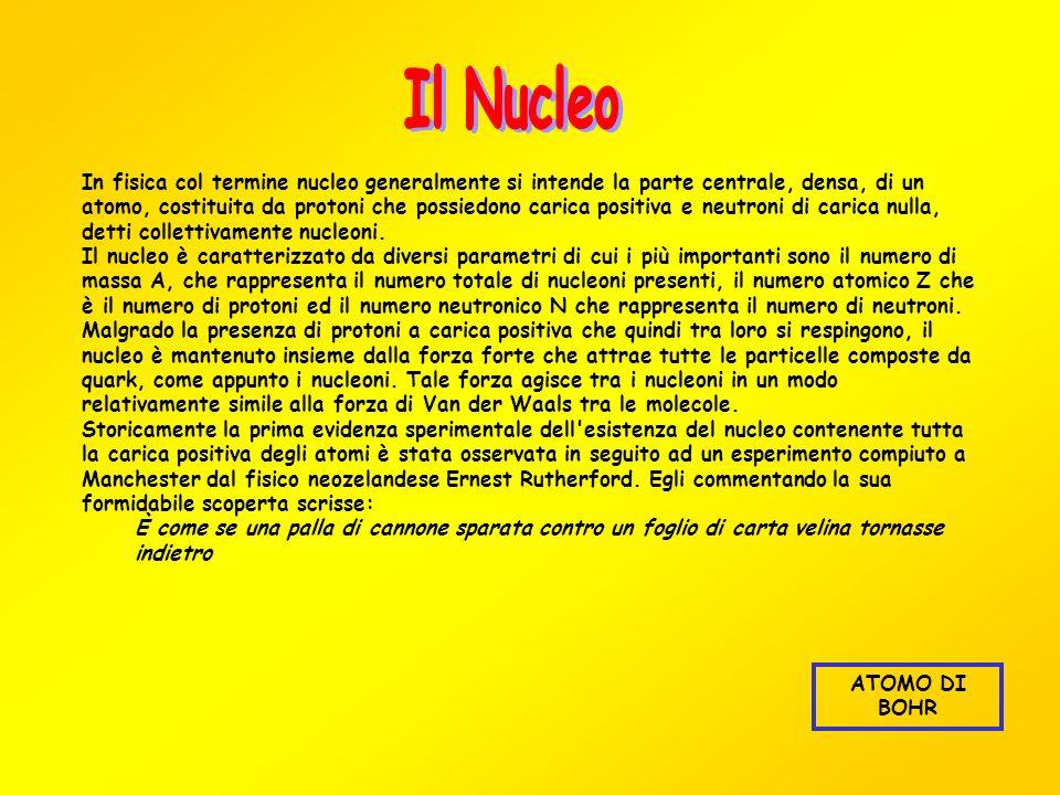 In fisica col termine nucleo generalmente si intende la parte centrale, densa, di un atomo, costituita da protoni che possiedono carica positiva e neu