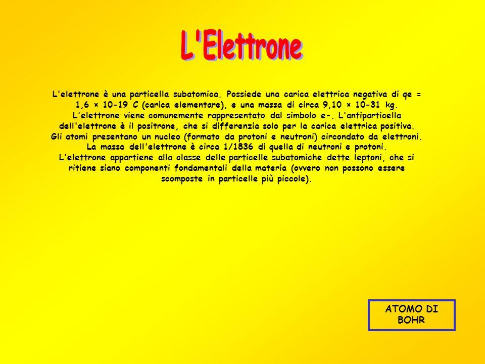 L'elettrone è una particella subatomica. Possiede una carica elettrica negativa di qe = 1,6 × 10-19 C (carica elementare), e una massa di circa 9,10 ×