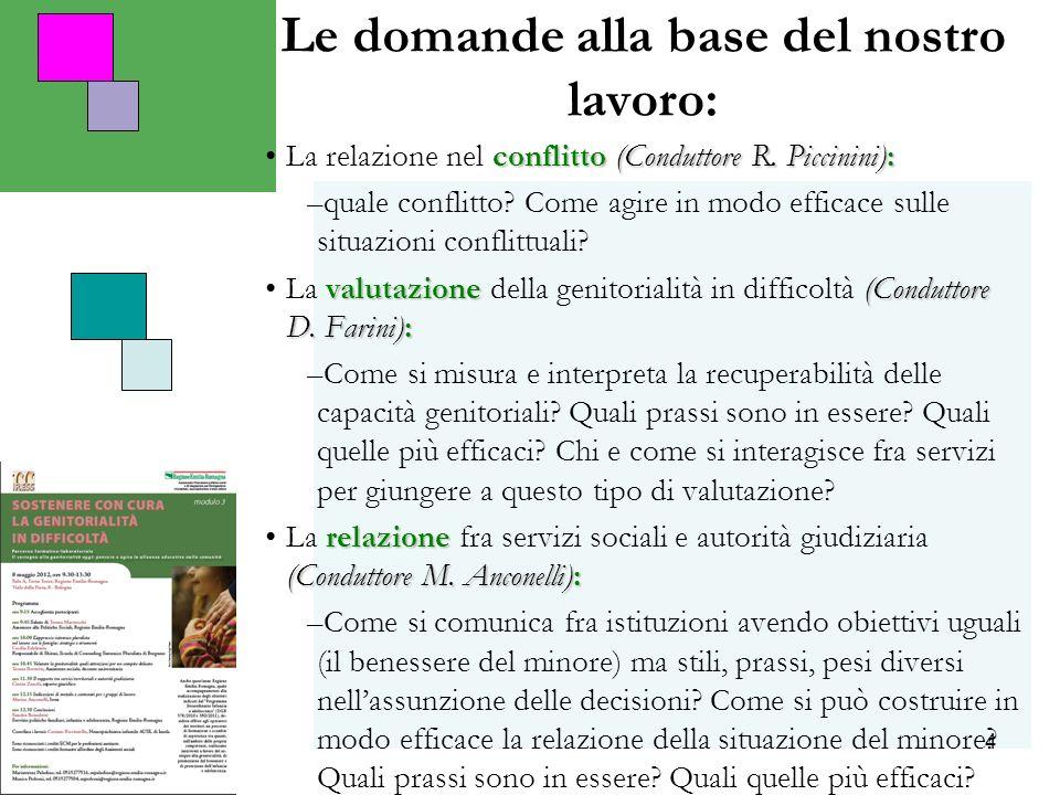 4 Le domande alla base del nostro lavoro: conflitto (Conduttore R. Piccinini):La relazione nel conflitto (Conduttore R. Piccinini): –quale conflitto?