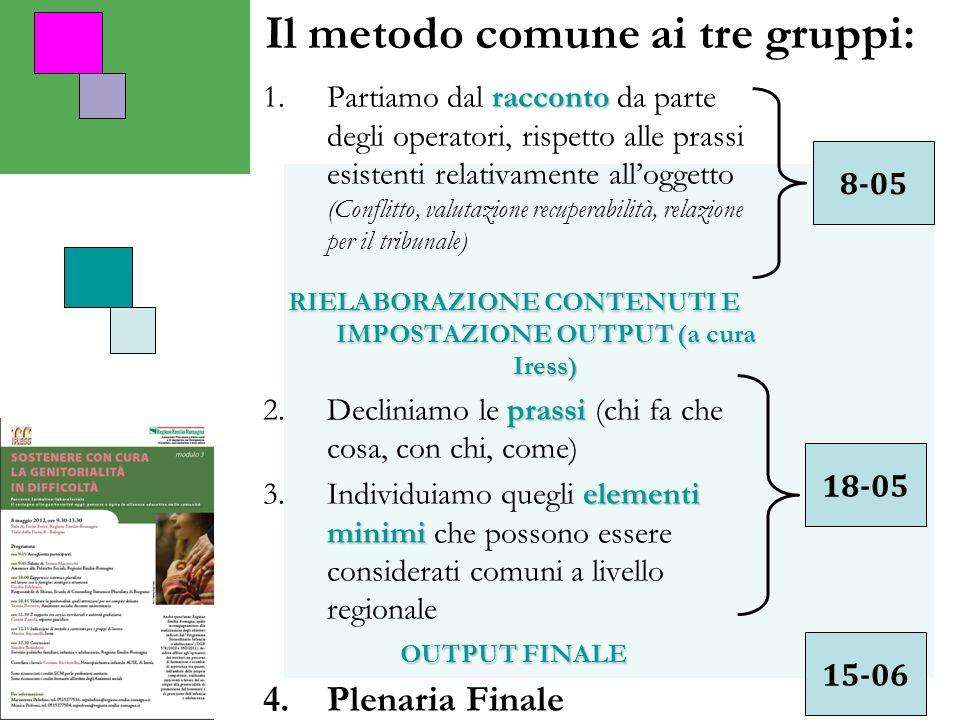 5 Il metodo comune ai tre gruppi: racconto 1.Partiamo dal racconto da parte degli operatori, rispetto alle prassi esistenti relativamente alloggetto (Conflitto, valutazione recuperabilità, relazione per il tribunale) RIELABORAZIONE CONTENUTI E IMPOSTAZIONE OUTPUT (a cura Iress) prassi 2.Decliniamo le prassi (chi fa che cosa, con chi, come) elementi minimi 3.Individuiamo quegli elementi minimi che possono essere considerati comuni a livello regionale OUTPUT FINALE 4.Plenaria Finale 8-05 18-05 15-06
