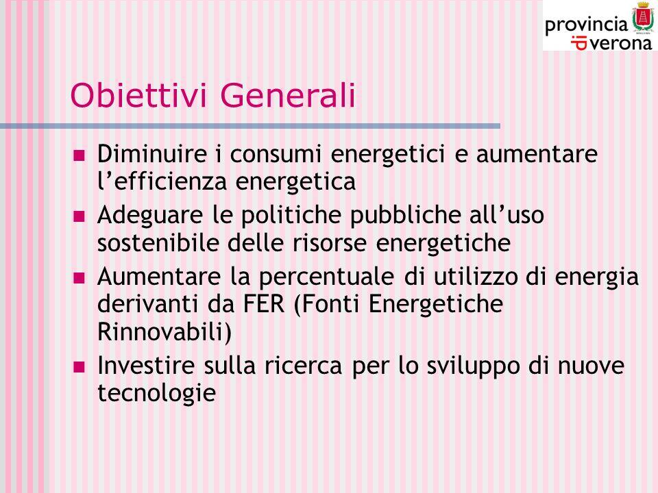Obiettivi Generali Diminuire i consumi energetici e aumentare lefficienza energetica Adeguare le politiche pubbliche alluso sostenibile delle risorse energetiche Aumentare la percentuale di utilizzo di energia derivanti da FER (Fonti Energetiche Rinnovabili) Investire sulla ricerca per lo sviluppo di nuove tecnologie