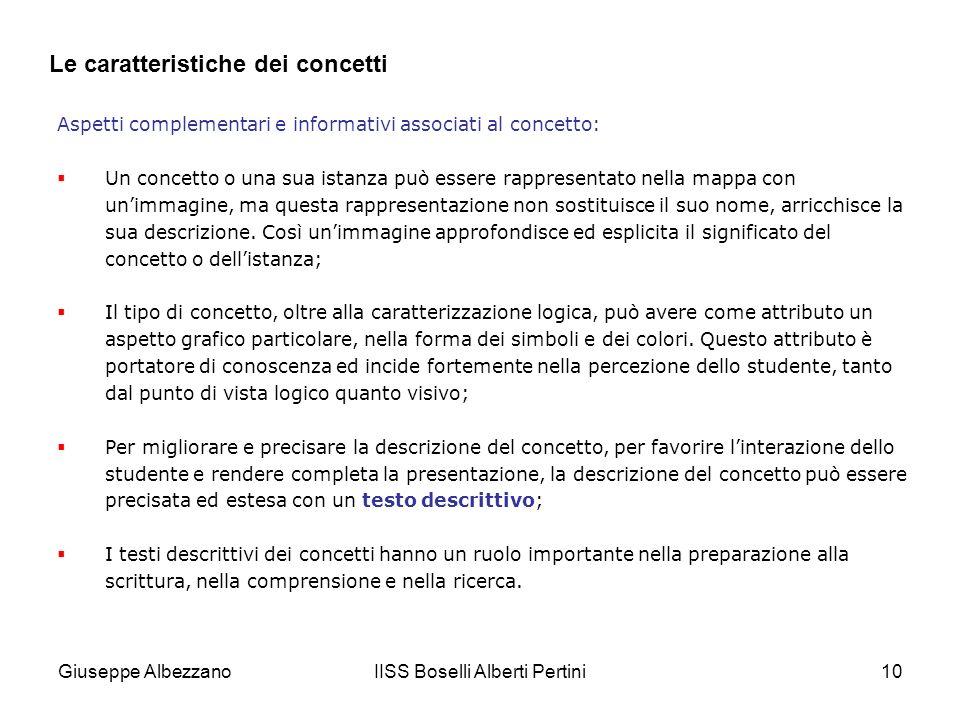 IISS Boselli Alberti Pertini10 Le caratteristiche dei concetti Aspetti complementari e informativi associati al concetto: Un concetto o una sua istanz