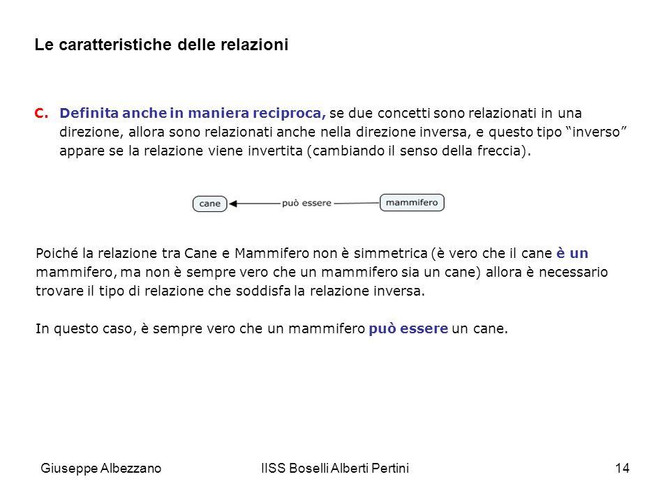 IISS Boselli Alberti Pertini14 Le caratteristiche delle relazioni C.Definita anche in maniera reciproca, se due concetti sono relazionati in una direz