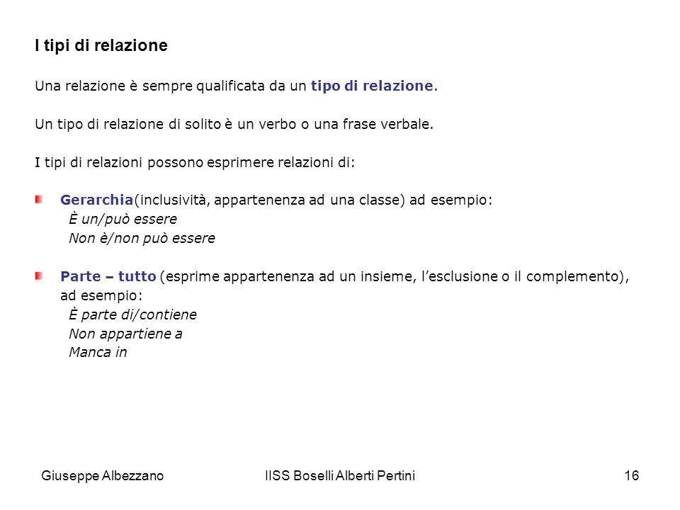 IISS Boselli Alberti Pertini16 I tipi di relazione Una relazione è sempre qualificata da un tipo di relazione. Un tipo di relazione di solito è un ver