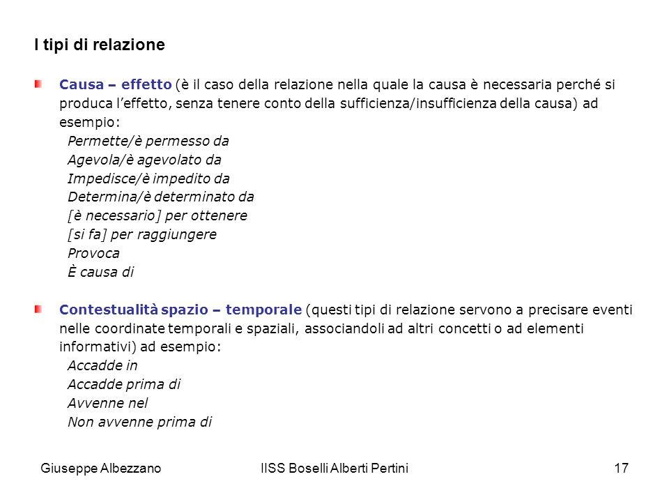 IISS Boselli Alberti Pertini17 Causa – effetto (è il caso della relazione nella quale la causa è necessaria perché si produca leffetto, senza tenere c