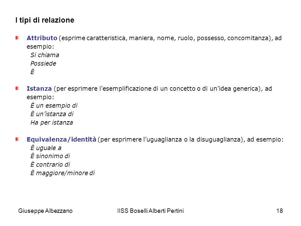 IISS Boselli Alberti Pertini18 I tipi di relazione Attributo (esprime caratteristica, maniera, nome, ruolo, possesso, concomitanza), ad esempio: Si ch