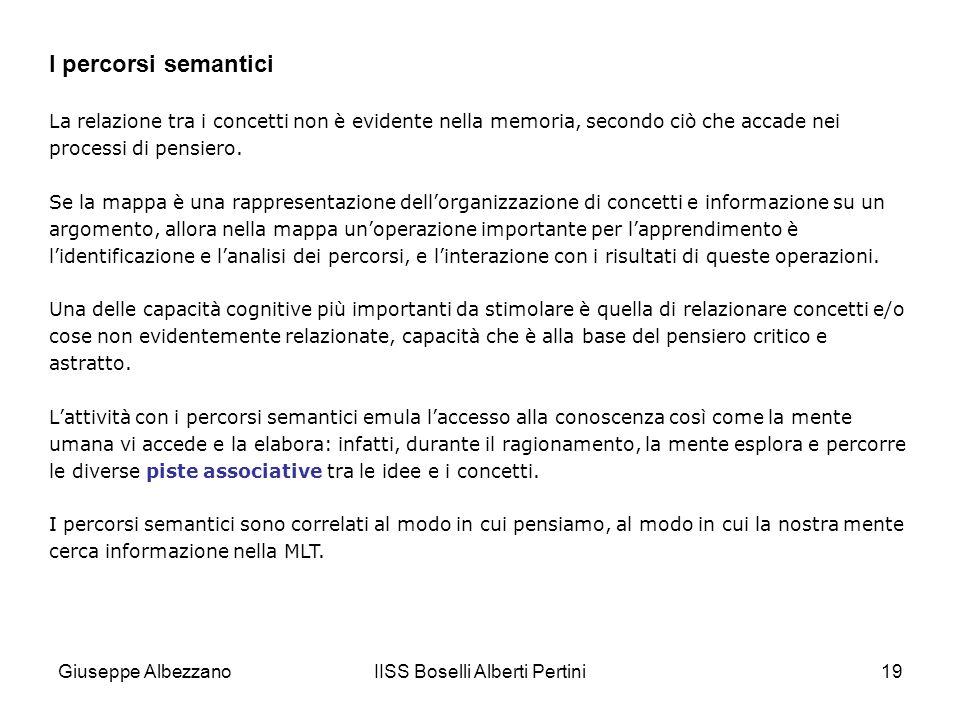 IISS Boselli Alberti Pertini19 I percorsi semantici La relazione tra i concetti non è evidente nella memoria, secondo ciò che accade nei processi di p