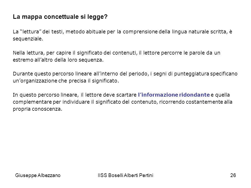 IISS Boselli Alberti Pertini26 La lettura dei testi, metodo abituale per la comprensione della lingua naturale scritta, è sequenziale. Nella lettura,