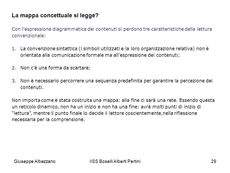 IISS Boselli Alberti Pertini29 Con lespressione diagrammatica dei contenuti si perdono tre caratteristiche della lettura convenzionale: 1.La convenzio