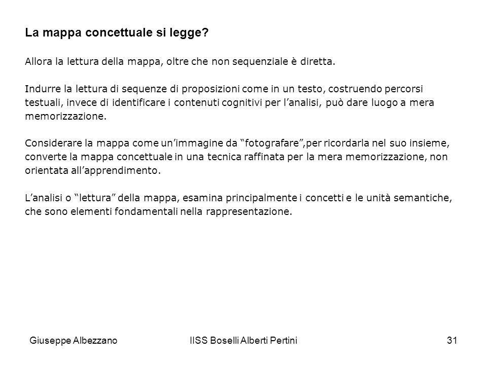 IISS Boselli Alberti Pertini31 Allora la lettura della mappa, oltre che non sequenziale è diretta. Indurre la lettura di sequenze di proposizioni come