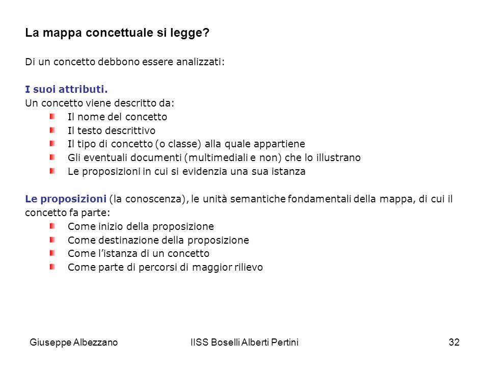 IISS Boselli Alberti Pertini32 Di un concetto debbono essere analizzati: I suoi attributi. Un concetto viene descritto da: Il nome del concetto Il tes
