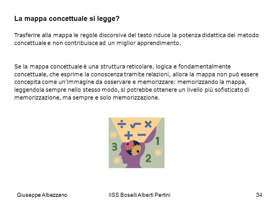 IISS Boselli Alberti Pertini34 Trasferire alla mappa le regole discorsive del testo riduce la potenza didattica del metodo concettuale e non contribui