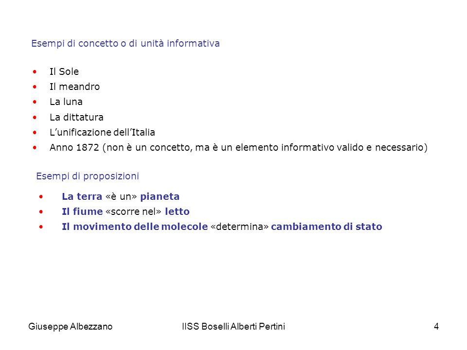 IISS Boselli Alberti Pertini4 Esempi di concetto o di unità informativa Il Sole Il meandro La luna La dittatura Lunificazione dellItalia Anno 1872 (no
