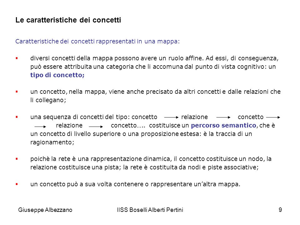IISS Boselli Alberti Pertini10 Le caratteristiche dei concetti Aspetti complementari e informativi associati al concetto: Un concetto o una sua istanza può essere rappresentato nella mappa con unimmagine, ma questa rappresentazione non sostituisce il suo nome, arricchisce la sua descrizione.