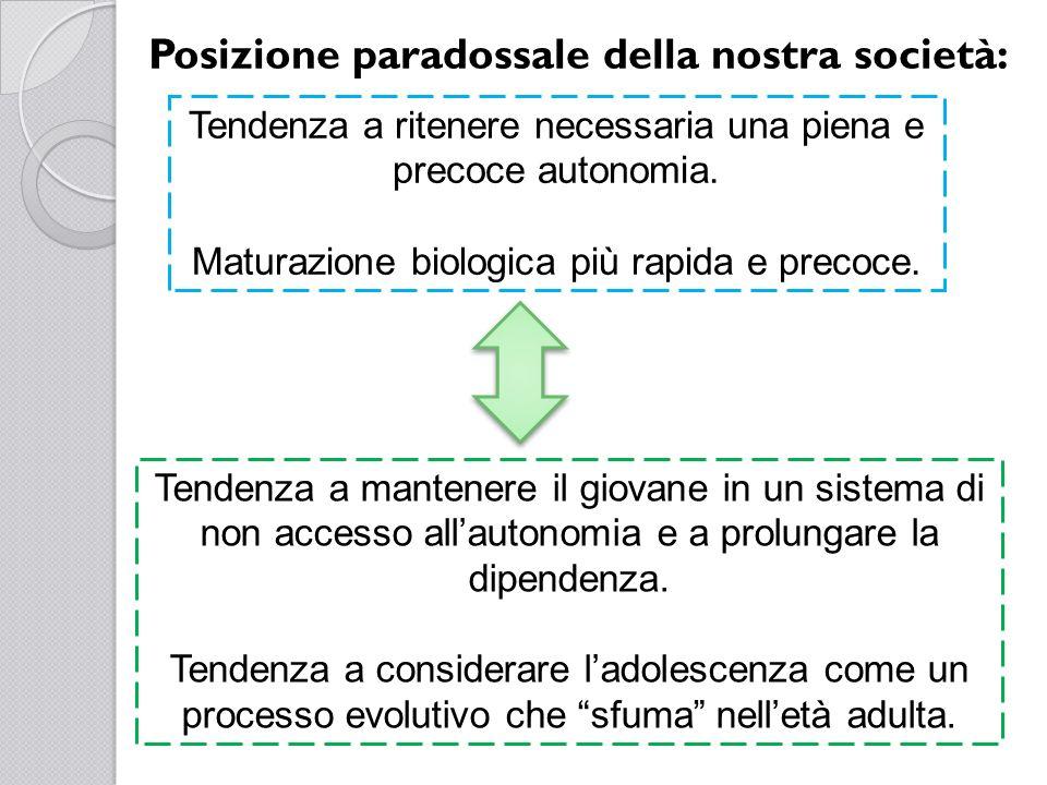 Posizione paradossale della nostra società: Tendenza a ritenere necessaria una piena e precoce autonomia. Maturazione biologica più rapida e precoce.