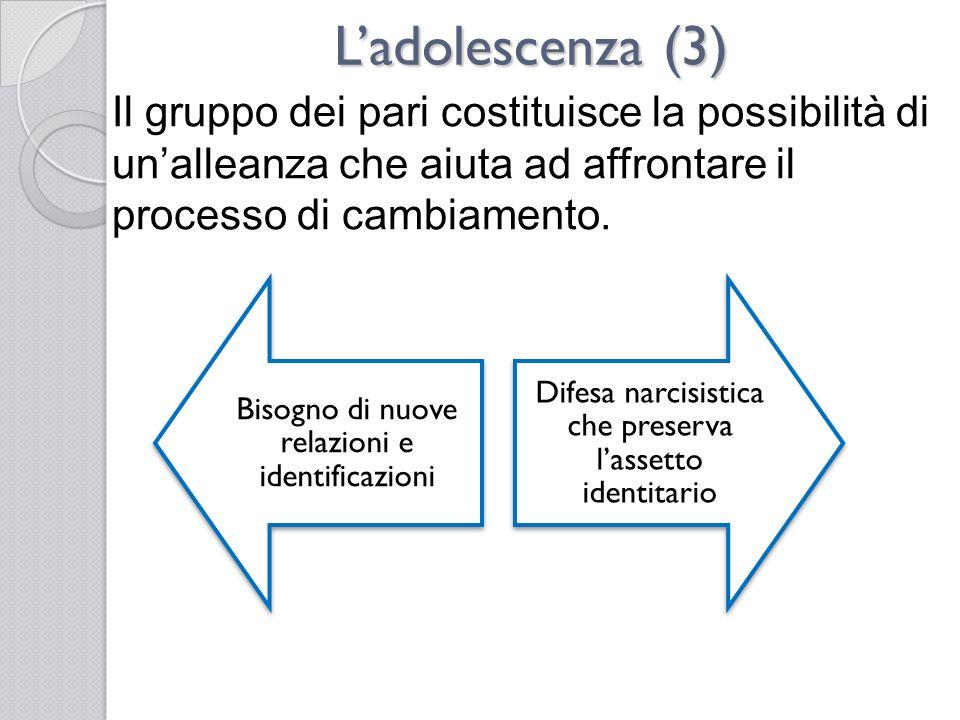 Il gruppo dei pari costituisce la possibilità di unalleanza che aiuta ad affrontare il processo di cambiamento. Ladolescenza (3) Bisogno di nuove rela