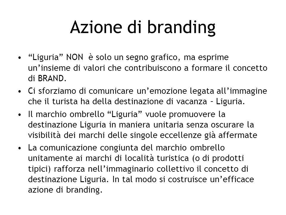 Azione di branding Liguria NON è solo un segno grafico, ma esprime uninsieme di valori che contribuiscono a formare il concetto di BRAND.