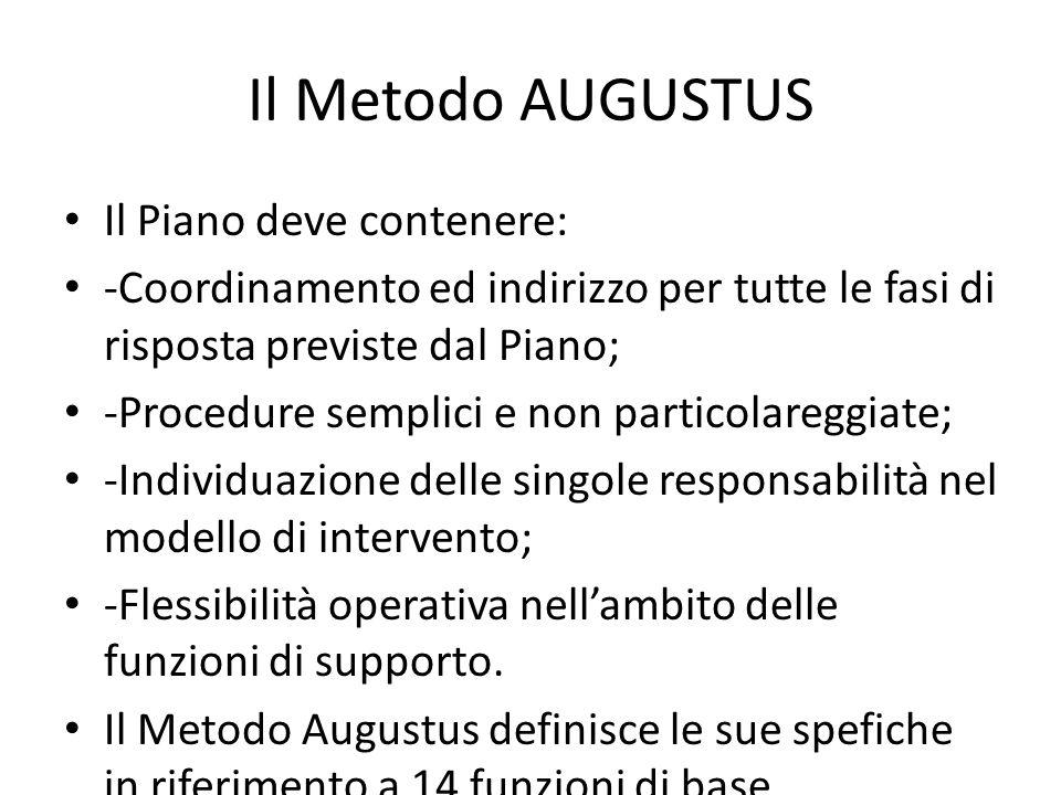 Il Metodo AUGUSTUS Il Piano deve contenere: -Coordinamento ed indirizzo per tutte le fasi di risposta previste dal Piano; -Procedure semplici e non pa