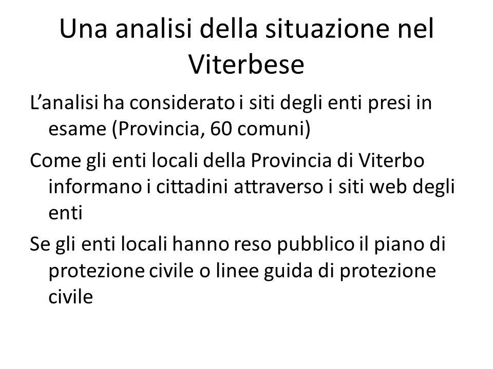 Una analisi della situazione nel Viterbese Lanalisi ha considerato i siti degli enti presi in esame (Provincia, 60 comuni) Come gli enti locali della