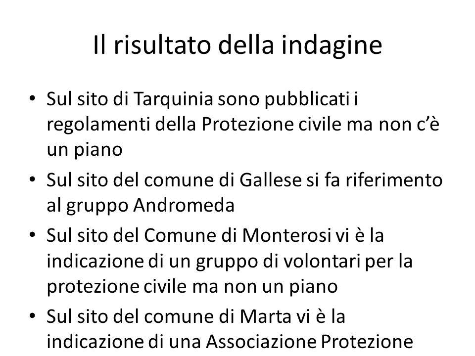 Il risultato della indagine Sul sito di Tarquinia sono pubblicati i regolamenti della Protezione civile ma non cè un piano Sul sito del comune di Gall