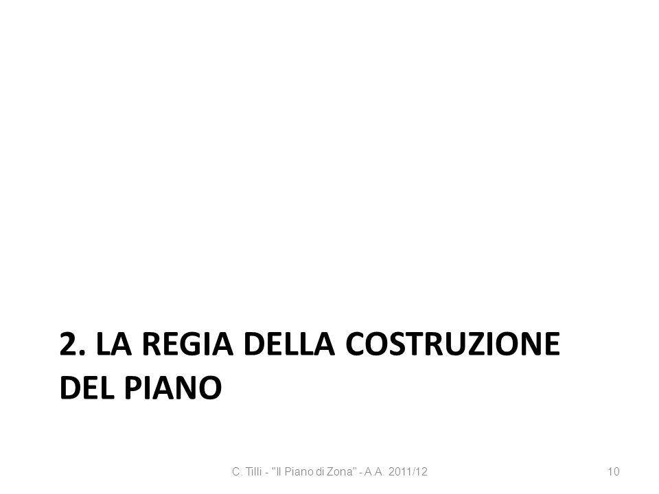 2. LA REGIA DELLA COSTRUZIONE DEL PIANO C. Tilli -