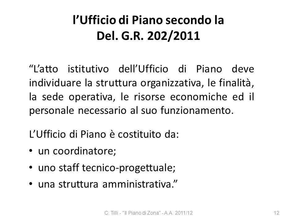 lUfficio di Piano secondo la Del. G.R. 202/2011 Latto istitutivo dellUfficio di Piano deve individuare la struttura organizzativa, le finalità, la sed